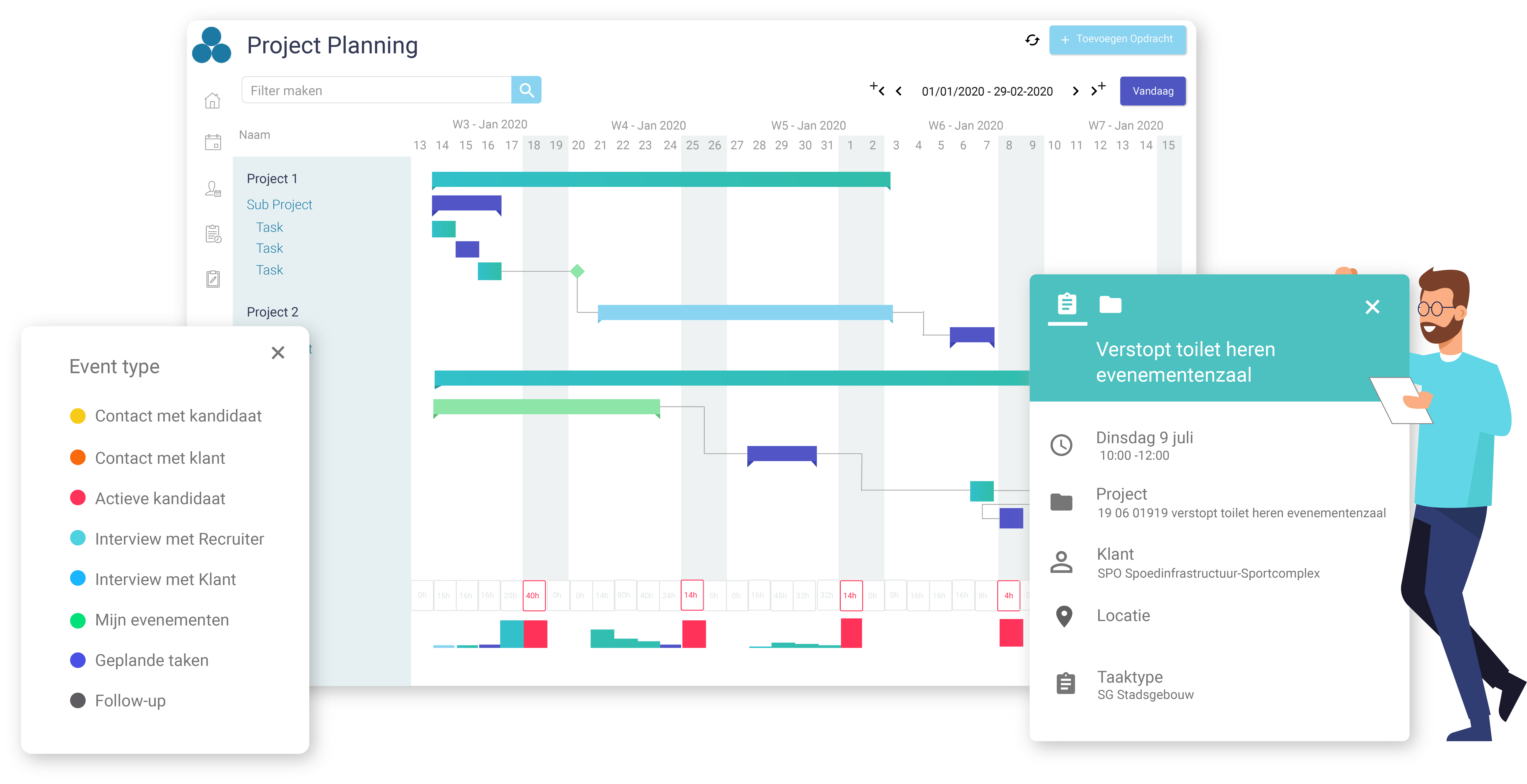 Project Planning - Perform Optimal - Arinto - Optimaliseer uw personeel, materieel en materiaal