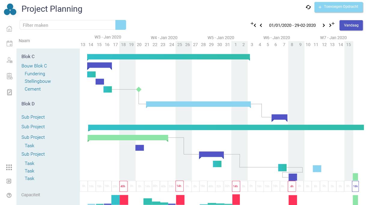 Projectplanning – Arinto – Optimaliseer uw personeel, materieel en materiaal