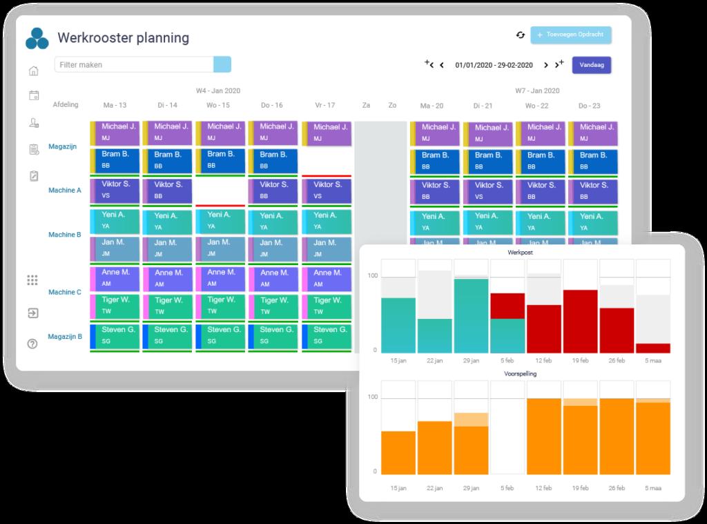 Werkrooster Planning - Arinto - Optimaliseer uw personeel, materieel en materiaal